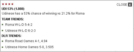 Serie A Highest