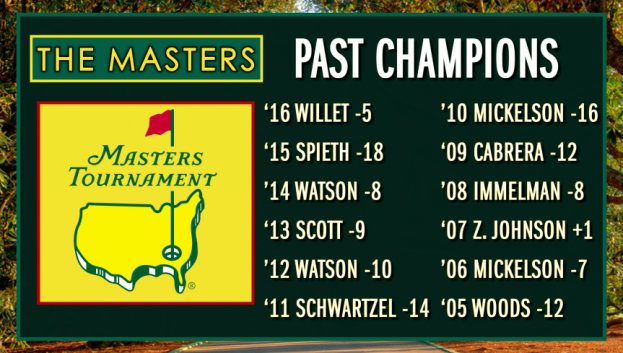 Past champs masters