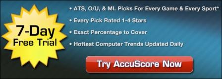 AccuScore 7-day trial